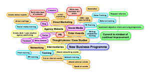 New Business Programme-1